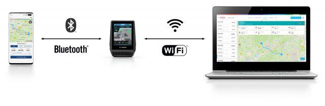 Az új Nyon összekötve a digitális világgal