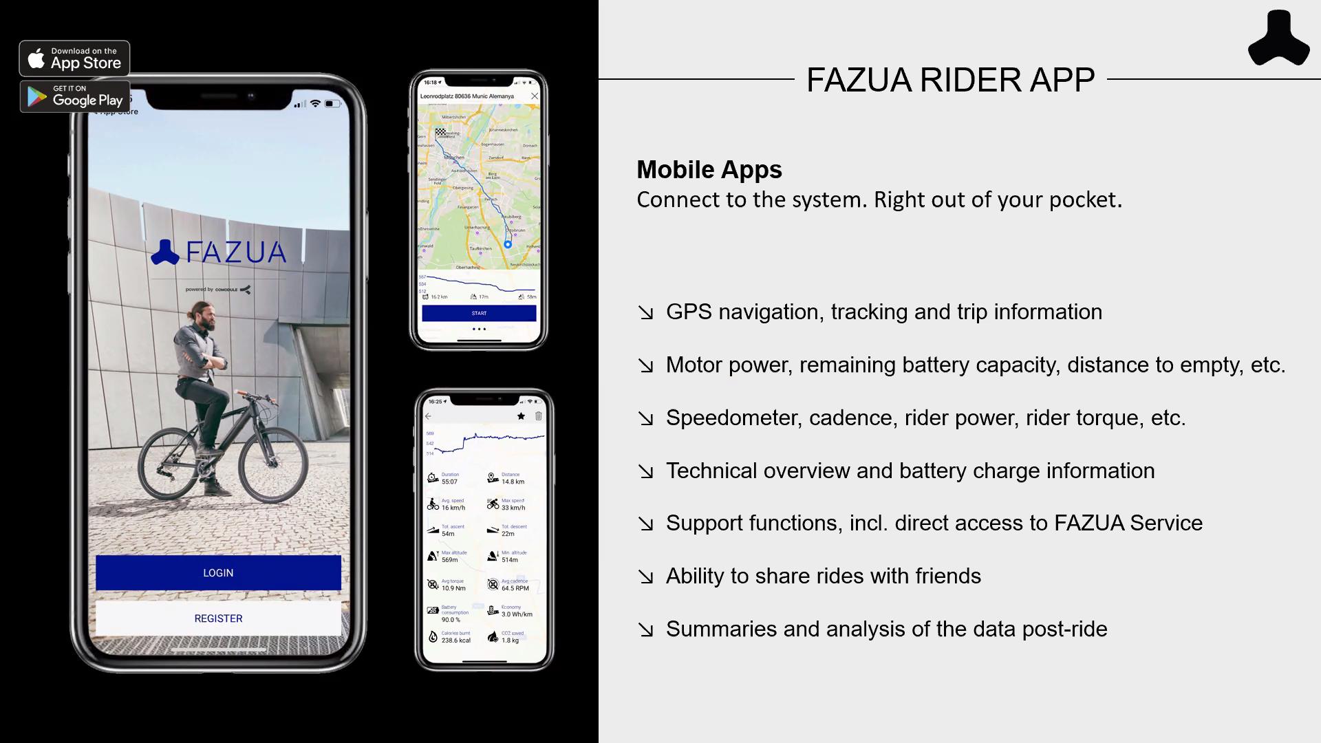 Fazua Rider Mobile App